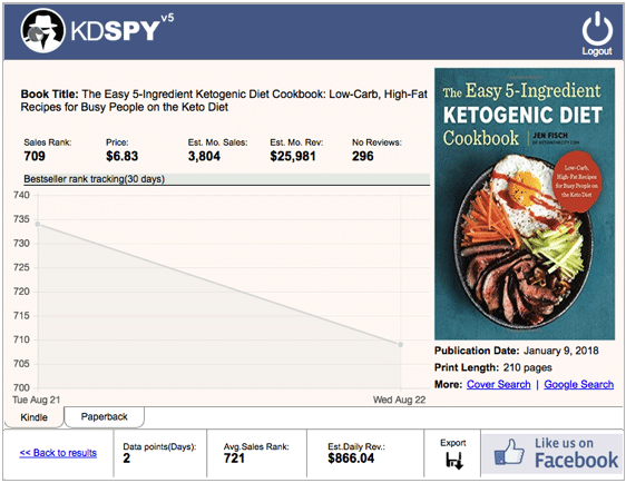 KDSPY - Kindle Keywords, Niches & Genres Research Extension