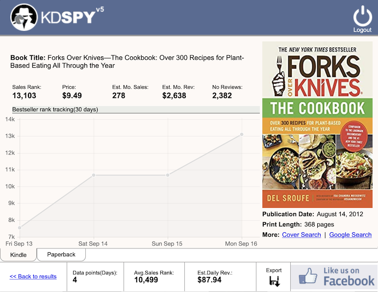 Kindle Spy Sales Rank Tracking